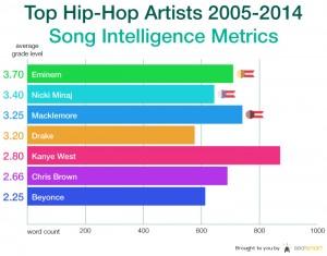 studiu hip_hop_logo