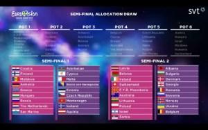 tabel Eurovision 2016