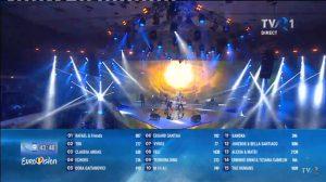 Eurovision televoting